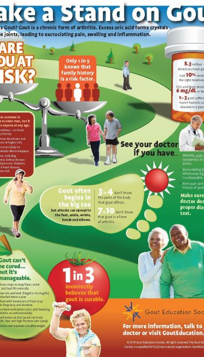 Take a Stand on Gout Poster